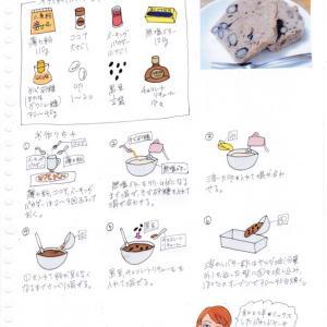 黒豆のショコラパウンドケーキ