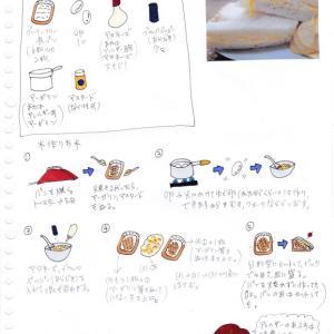 グルテンフリー卵サンド
