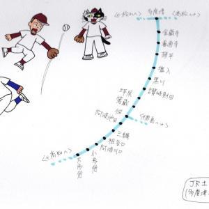 JR土讃線(その1)
