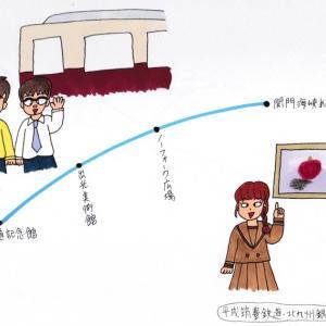 平成筑豊鉄道 北九州銀行レトロライン