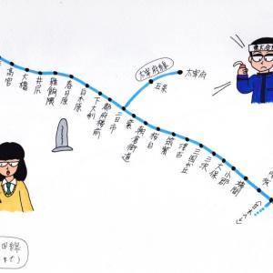 西鉄天神大牟田線(その1)