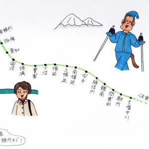 JR宗谷本線(その3)