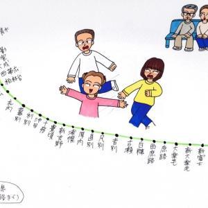 JR根室本線(その2)