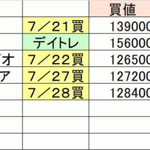 30万円チャレンジー7月27日~31日