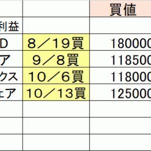 30万円チャレンジー10月30日