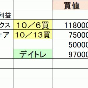 30万円チャレンジー11月24日