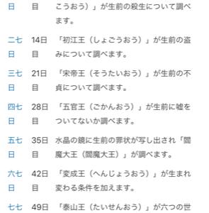 亜由奈、42日(六七日忌)