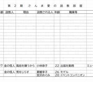 平成Archives『恋のから騒ぎ』 第2期