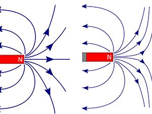 宇宙物理学  電磁気学 (1) 磁場とは?