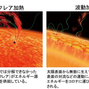 宇宙物理学  コロナと太陽風