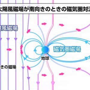 宇宙物理学  太陽と地球の関係
