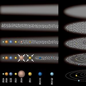 宇宙物理学  太陽惑星系の誕生