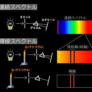 宇宙物理学  電磁波のスペクトルと放射過程