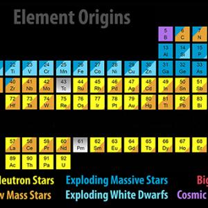 宇宙物理学  星の晩年と最後 (4) 近接連星系の場合