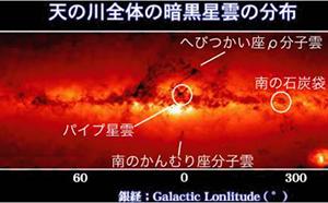 宇宙物理学  星間物質