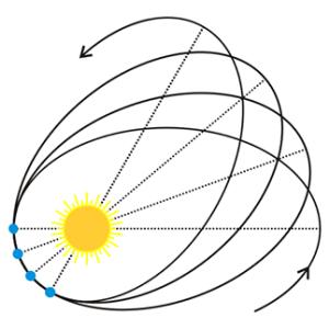 宇宙物理学  一般相対性理論 (2)