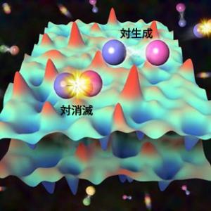宇宙物理学  量子論が考える真空とは