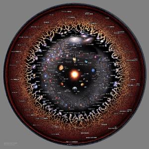 宇宙物理学  宇宙の歴史をどうやって描く?