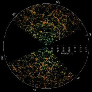 宇宙物理学  宇宙地図作り SDSS