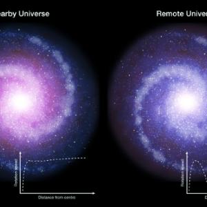宇宙物理学  ダークマターハロー