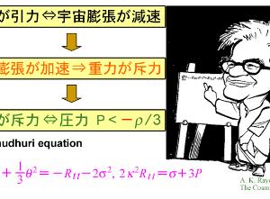 宇宙物理学  宇宙の加速膨張とダークエネルギー