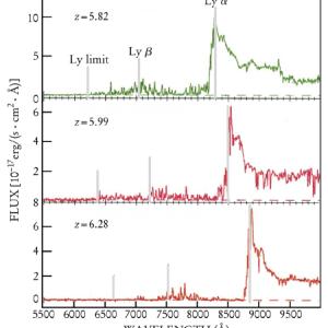 宇宙物理学  高赤方偏移の天体を探す