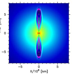 宇宙物理学  ファーストスターの超新星爆発