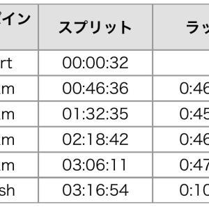 しまだ大井川マラソン2019 結果