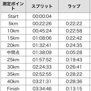 いびがわマラソン2019 結果