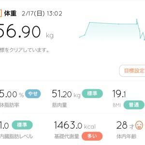 静岡マラソン2019 体重