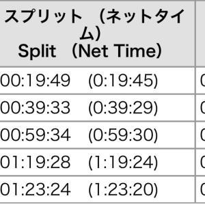 名古屋シティ2019(ハーフ)キロヨンチャレンジ結果
