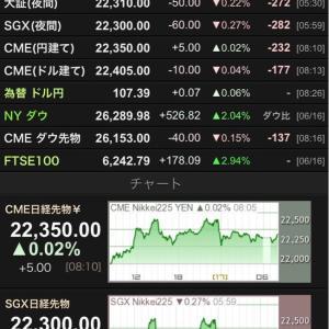日経平均株価指数、1000円高