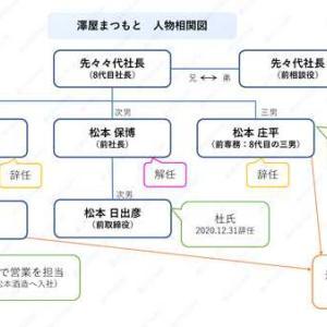 京都伏見の松本酒造「澤屋まつもと」 お家騒動?! 新社長インタビュー