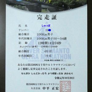 第25回四万十川ウルトラマラソン【結果】