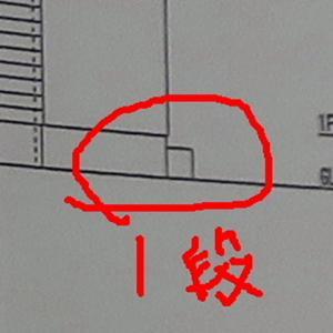 龍ヶ崎市 I様邸 ミサワホーム オープン外構
