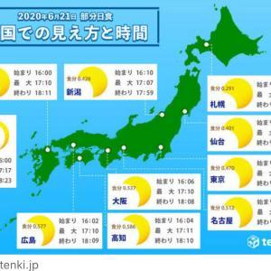 蟹座新月金環(部分)日食ヒーリング