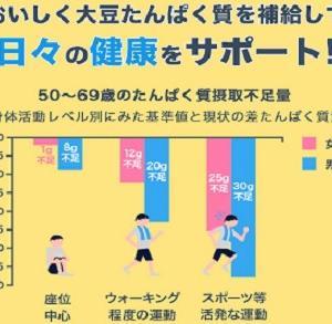 """☆深刻化する若い人の""""大豆離れ""""☆"""