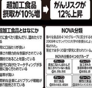 ☆食の専門家が食べたくない超加工食品!!☆
