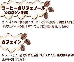 ☆美肌!脂肪燃焼!コーヒーのパワーって?!☆