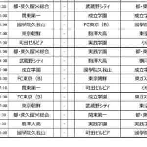 東京朝鮮高校サッカー部 最後まで勝利を目指しTリーグ残り3試合の日程はこちら