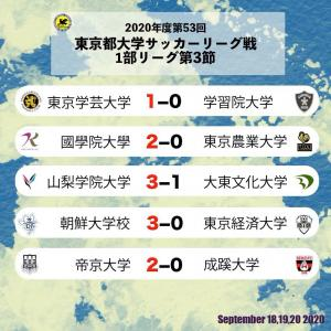 朝鮮大学サッカー部情報 254 (結果は?速報しました!東京都1部リーグ第4節)