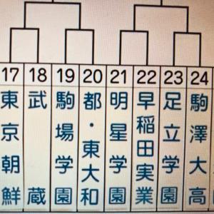 東京朝鮮の対戦相手は?組み合わせはこちら 第99回全国高校サッカー選手権大会東京都2次予選