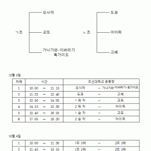 高級部サッカー組み合わせはこちら 在日朝鮮学生中央体育大会(会場変更となりました)