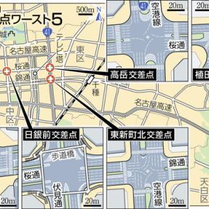 愛知の危ない交差点/名古屋が上位独占