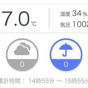 北海道*最高気温38.4度!