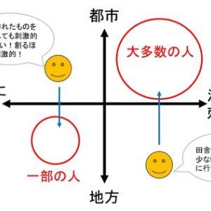 東京が刺激的と感じる人はどういう人か?