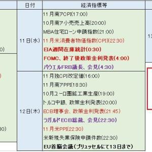 12月9日(月)一週間のスタート!~今週のイベントスケジュールを~