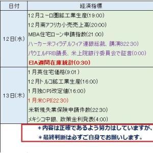 2月10日(月)一週間のスタート!~今週のイベントスケジュールを~