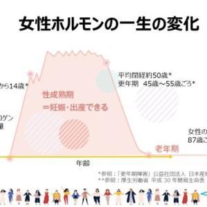 日本最大級のオンラインサロンで☆