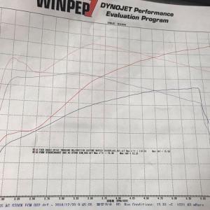 2018 FXBR  U氏  110.3馬力